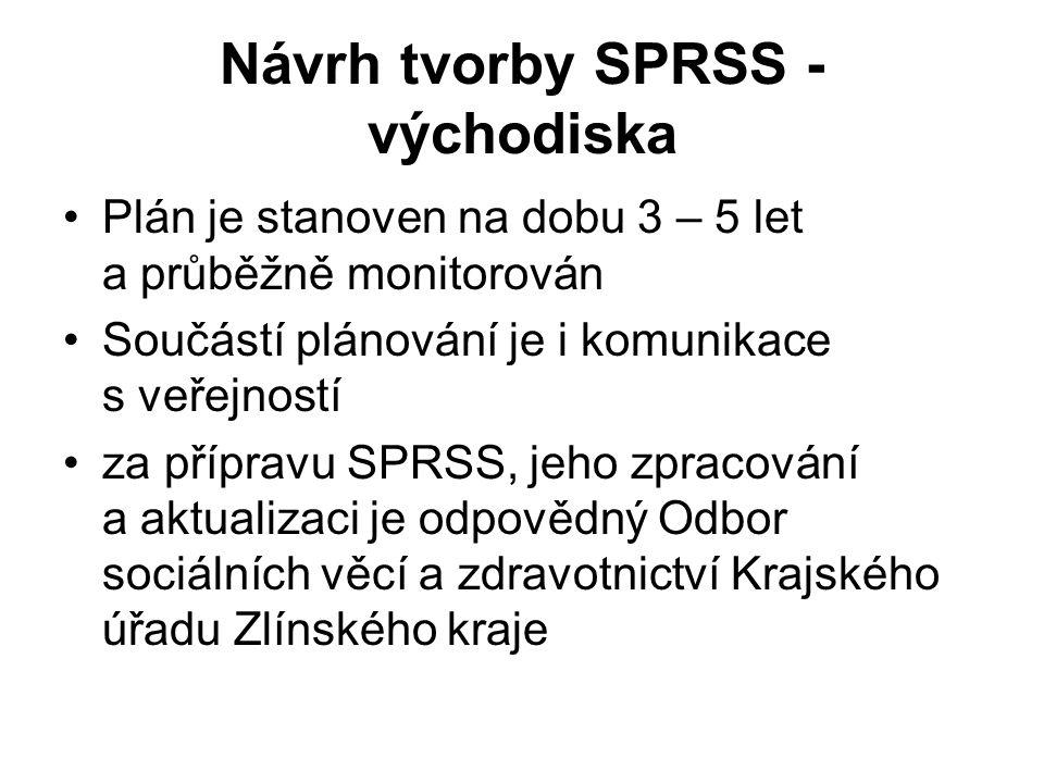 Návrh tvorby SPRSS - východiska Plán je stanoven na dobu 3 – 5 let a průběžně monitorován Součástí plánování je i komunikace s veřejností za přípravu