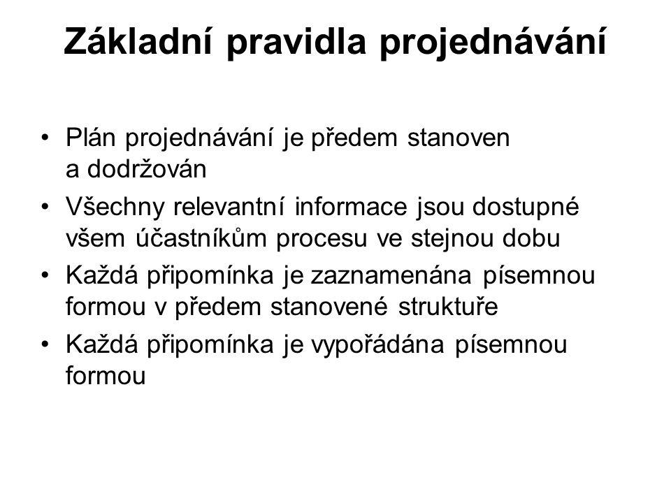 Základní pravidla projednávání Plán projednávání je předem stanoven a dodržován Všechny relevantní informace jsou dostupné všem účastníkům procesu ve