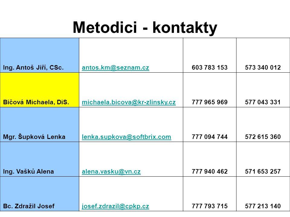 Metodici - kontakty Ing. Antoš Jiří, CSc.antos.km@seznam.cz603 783 153573 340 012 Bičová Michaela, DiS.michaela.bicova@kr-zlinsky.cz777 965 969577 043