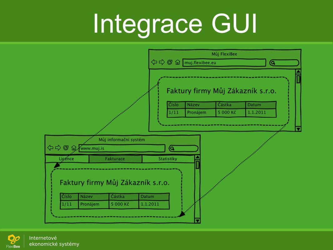 Integrace GUI