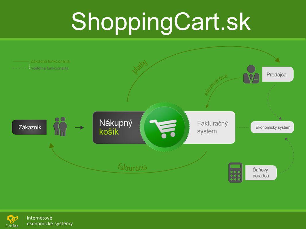 ShoppingCart.sk