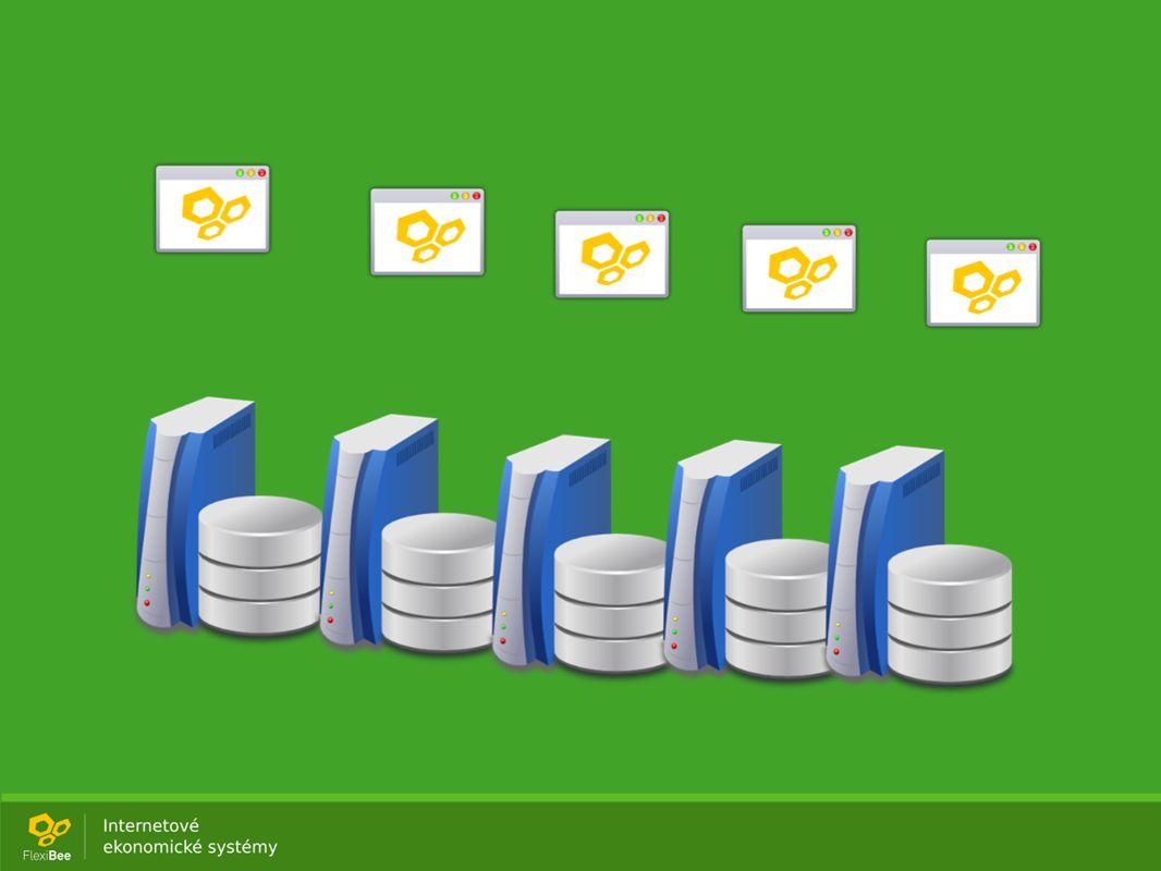 Co je to cloud? Poskytování služeb přes internet na požádání Náklady