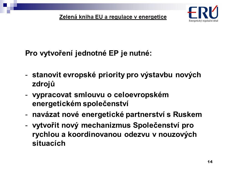 14 Zelená kniha EU a regulace v energetice Pro vytvoření jednotné EP je nutné: -stanovit evropské priority pro výstavbu nových zdrojů -vypracovat smlo