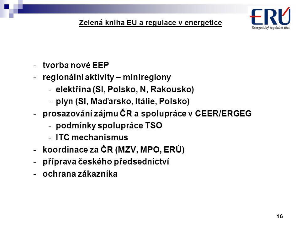 16 Zelená kniha EU a regulace v energetice -tvorba nové EEP -regionální aktivity – miniregiony -elektřina (Sl, Polsko, N, Rakousko) -plyn (Sl, Maďarsko, Itálie, Polsko) -prosazování zájmu ČR a spolupráce v CEER/ERGEG -podmínky spolupráce TSO -ITC mechanismus -koordinace za ČR (MZV, MPO, ERÚ) -příprava českého předsednictví -ochrana zákazníka