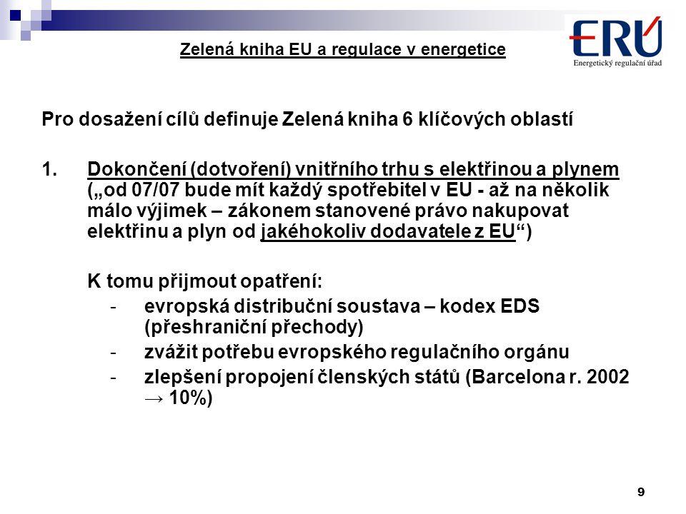 9 Zelená kniha EU a regulace v energetice Pro dosažení cílů definuje Zelená kniha 6 klíčových oblastí 1.Dokončení (dotvoření) vnitřního trhu s elektři
