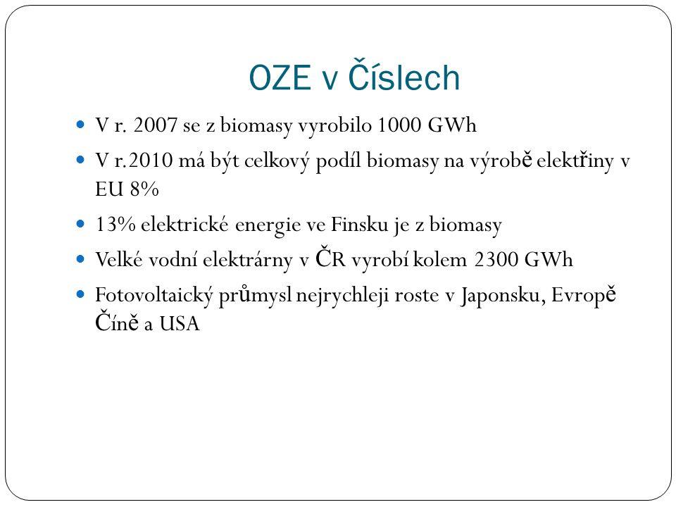 OZE v Číslech V r.