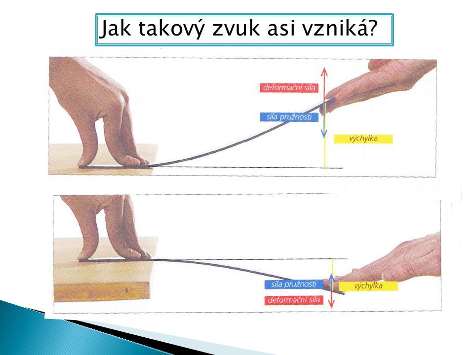 Pružné těleso  těleso, které se po ukončení působení deformační síly vrací zpět do původní polohy (plastové pravítko z předešlého pokusu)  pokud nedochází k deformaci, těleso se nachází v rovnovážné poloze  síla pružnosti – má opačný směr než deformační síla