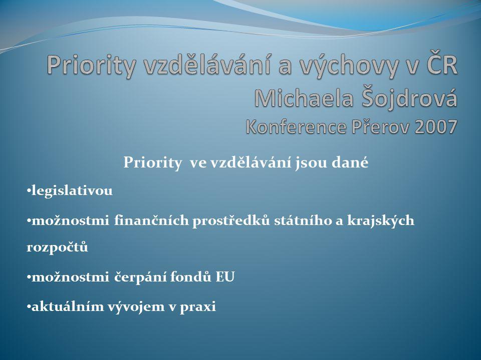 Priority ve vzdělávání jsou dané legislativou možnostmi finančních prostředků státního a krajských rozpočtů možnostmi čerpání fondů EU aktuálním vývojem v praxi