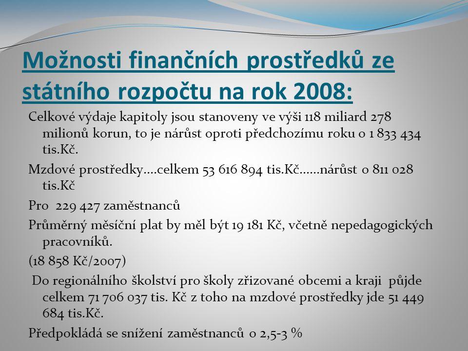 Možnosti finančních prostředků ze státního rozpočtu na rok 2008: Celkové výdaje kapitoly jsou stanoveny ve výši 118 miliard 278 milionů korun, to je nárůst oproti předchozímu roku o 1 833 434 tis.Kč.