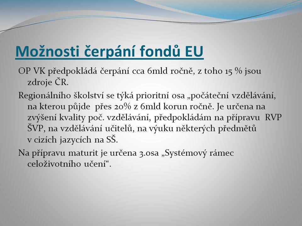 Možnosti čerpání fondů EU OP VK předpokládá čerpání cca 6mld ročně, z toho 15 % jsou zdroje ČR.