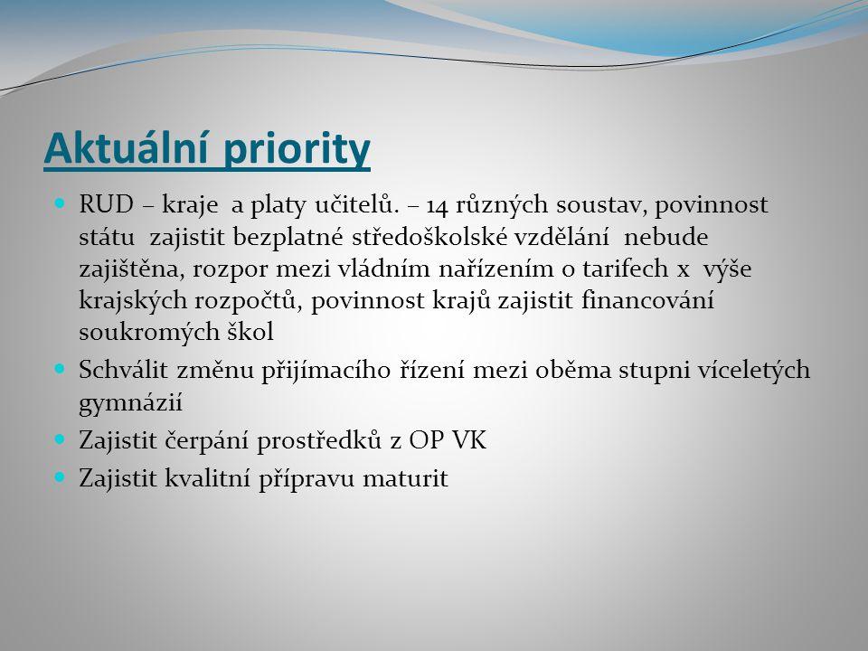 Aktuální priority RUD – kraje a platy učitelů.