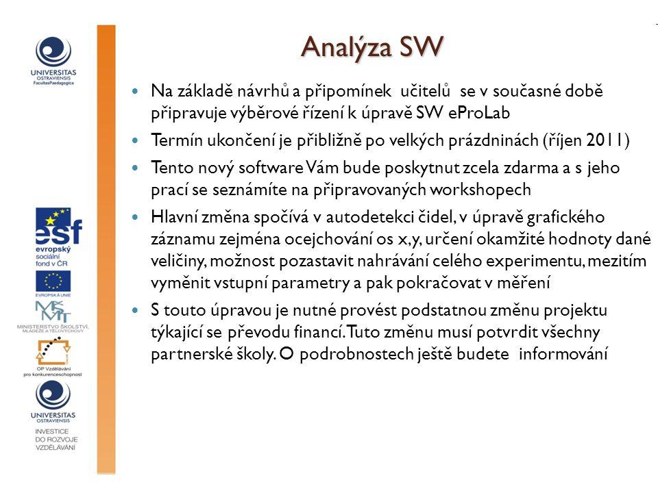 Analýza SW Na základě návrhů a připomínek učitelů se v současné době připravuje výběrové řízení k úpravě SW eProLab Termín ukončení je přibližně po ve