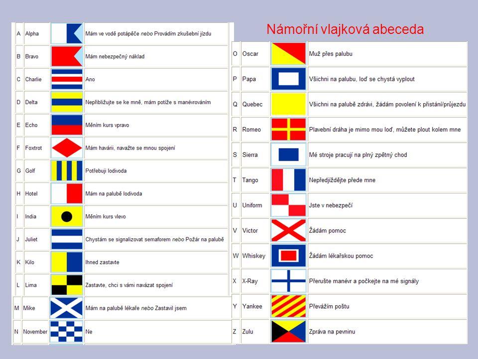 Námořní vlajková abeceda