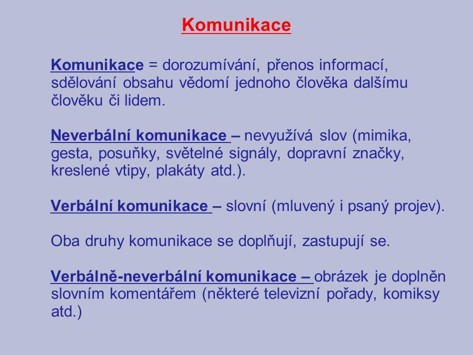 Komunikace Komunikace = dorozumívání, přenos informací, sdělování obsahu vědomí jednoho člověka dalšímu člověku či lidem. Neverbální komunikace – nevy