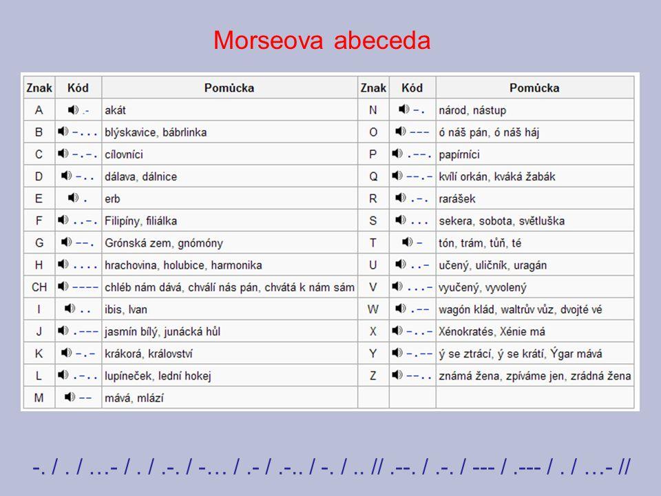 Morseova abeceda -. /. / …- /. /.-. / -… /.- /.-.. / -. /.. //.--. /.-. / --- /.--- /. / …- //