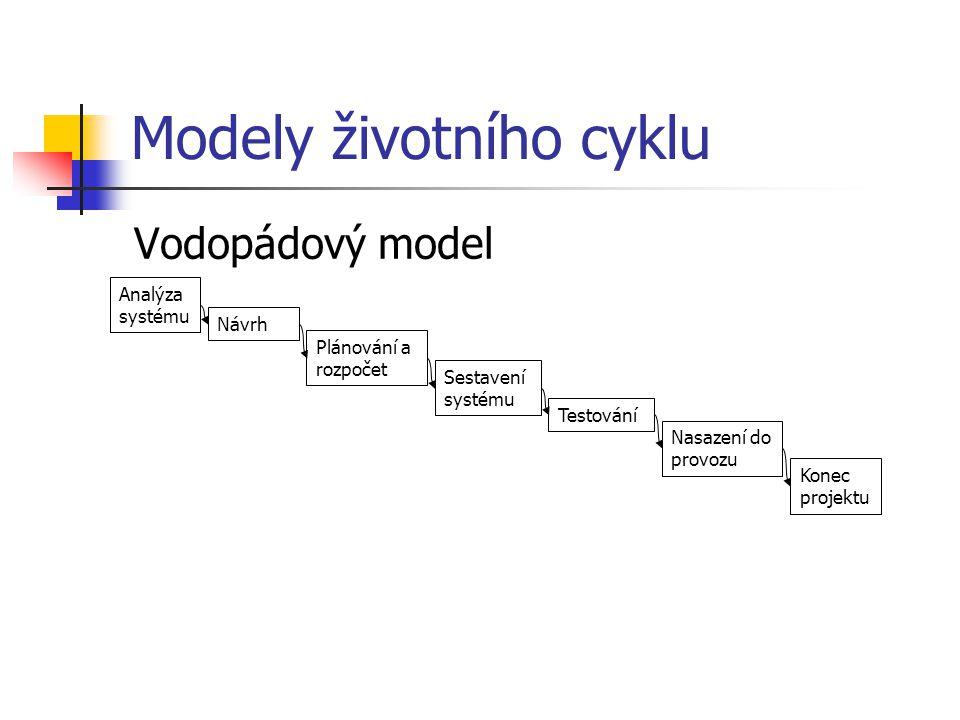 Modely životního cyklu Vodopádový model Analýza systému Návrh Plánování a rozpočet Sestavení systému Testování Nasazení do provozu Konec projektu