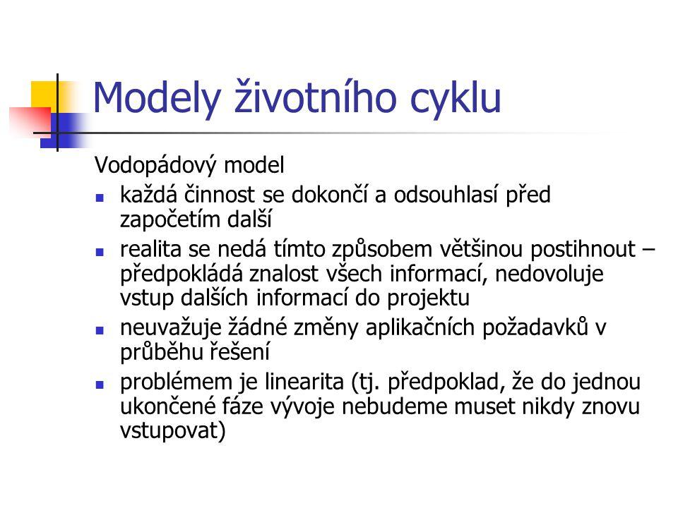 Modely životního cyklu Vodopádový model každá činnost se dokončí a odsouhlasí před započetím další realita se nedá tímto způsobem většinou postihnout