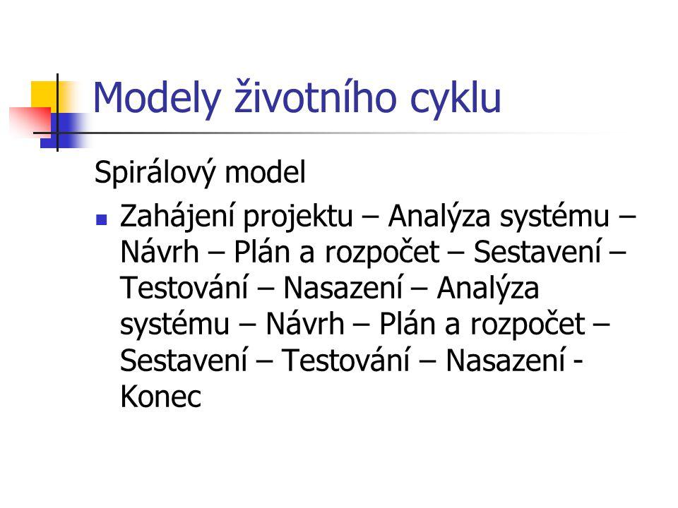 Modely životního cyklu Spirálový model Zahájení projektu – Analýza systému – Návrh – Plán a rozpočet – Sestavení – Testování – Nasazení – Analýza syst