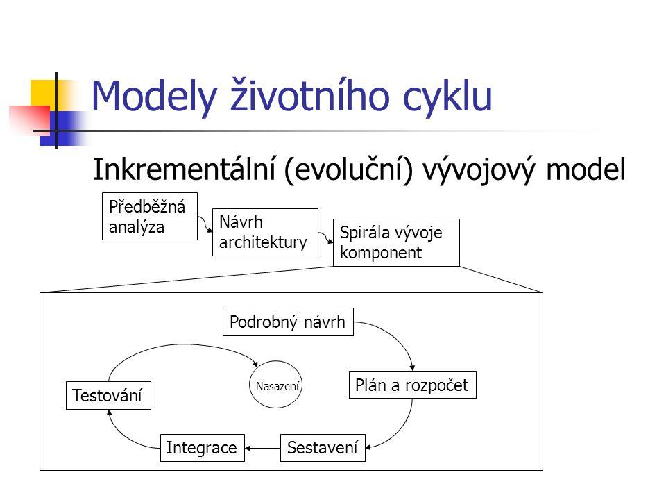 Modely životního cyklu Inkrementální (evoluční) vývojový model Předběžná analýza Návrh architektury Spirála vývoje komponent Nasazení Podrobný návrh P