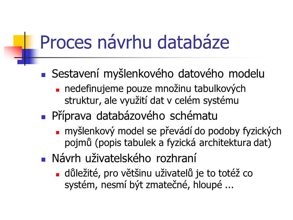 Proces návrhu databáze Sestavení myšlenkového datového modelu nedefinujeme pouze množinu tabulkových struktur, ale využití dat v celém systému Příprav