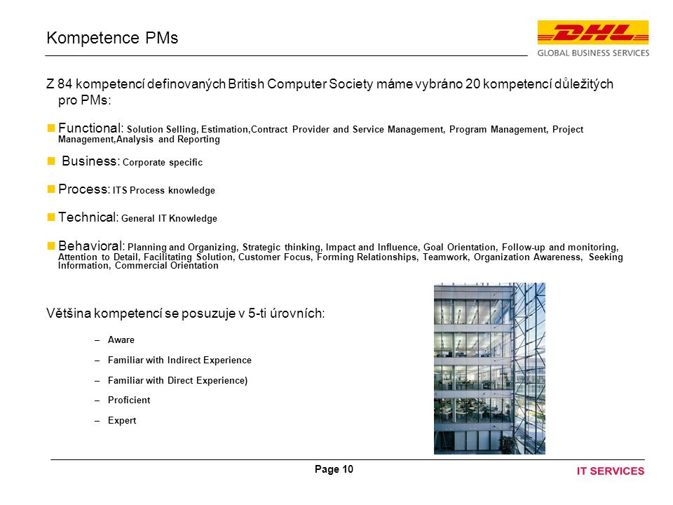 Page 10 Kompetence PMs Z 84 kompetencí definovaných British Computer Society máme vybráno 20 kompetencí důležitých pro PMs: Functional: Solution Selling, Estimation,Contract Provider and Service Management, Program Management, Project Management,Analysis and Reporting Business: Corporate specific Process: ITS Process knowledge Technical: General IT Knowledge Behavioral: Planning and Organizing, Strategic thinking, Impact and Influence, Goal Orientation, Follow-up and monitoring, Attention to Detail, Facilitating Solution, Customer Focus, Forming Relationships, Teamwork, Organization Awareness, Seeking Information, Commercial Orientation Většina kompetencí se posuzuje v 5-ti úrovních: –Aware –Familiar with Indirect Experience –Familiar with Direct Experience) –Proficient –Expert