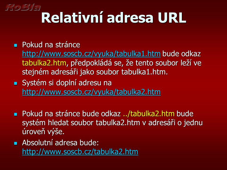 Relativní adresa URL Pokud na stránce http://www.soscb.cz/vyuka/tabulka1.htm bude odkaz tabulka2.htm, předpokládá se, že tento soubor leží ve stejném