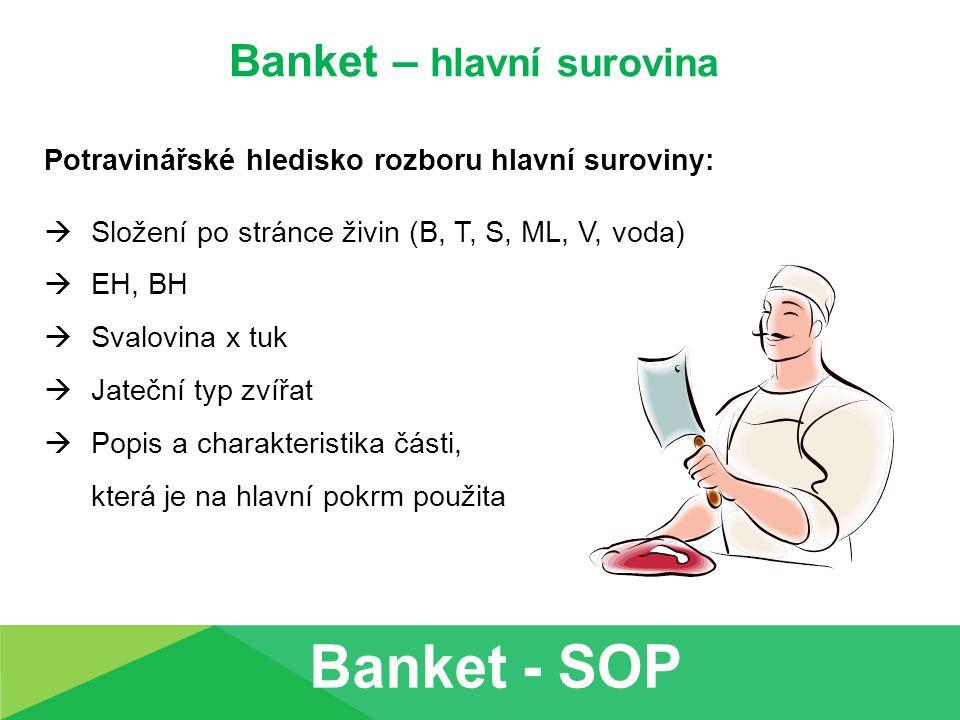 Banket – hlavní surovina Potravinářské hledisko rozboru hlavní suroviny:  Složení po stránce živin (B, T, S, ML, V, voda)  EH, BH  Svalovina x tuk