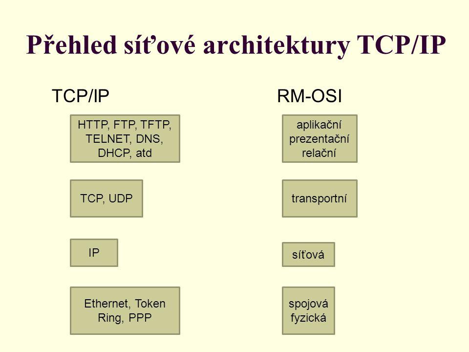 Přehled síťové architektury TCP/IP TCP/IP RM-OSI HTTP, FTP, TFTP, TELNET, DNS, DHCP, atd aplikační prezentační relační TCP, UDPtransportní IP síťová Ethernet, Token Ring, PPP spojová fyzická