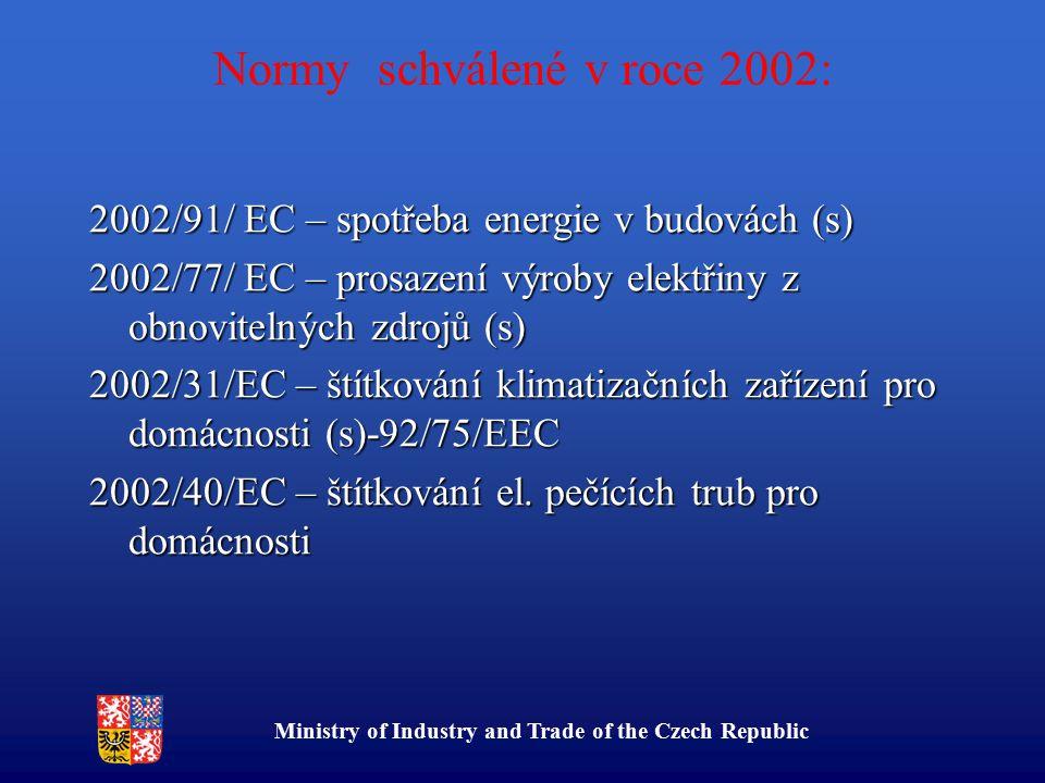 Ministry of Industry and Trade of the Czech Republic Normy schválené v roce 2002: 2002/91/ EC – spotřeba energie v budovách (s) 2002/77/ EC – prosazení výroby elektřiny z obnovitelných zdrojů (s) 2002/31/EC – štítkování klimatizačních zařízení pro domácnosti (s)-92/75/EEC 2002/40/EC – štítkování el.