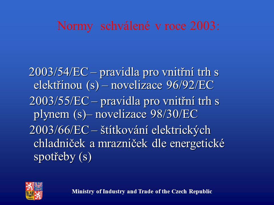 Ministry of Industry and Trade of the Czech Republic Normy schválené v roce 2003: 2003/54/EC – pravidla pro vnitřní trh s elektřinou (s) – novelizace 96/92/EC 2003/54/EC – pravidla pro vnitřní trh s elektřinou (s) – novelizace 96/92/EC 2003/55/EC – pravidla pro vnitřní trh s plynem (s)– novelizace 98/30/EC 2003/55/EC – pravidla pro vnitřní trh s plynem (s)– novelizace 98/30/EC 2003/66/EC – štítkování elektrických chladniček a mrazniček dle energetické spotřeby (s) 2003/66/EC – štítkování elektrických chladniček a mrazniček dle energetické spotřeby (s)