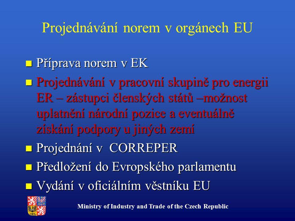 Ministry of Industry and Trade of the Czech Republic Projednávání norem v orgánech EU Příprava norem v EK Příprava norem v EK Projednávání v pracovní