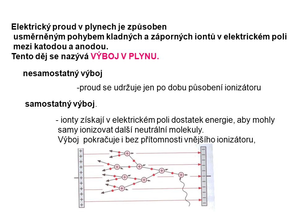 Elektrický proud v plynech je způsoben usměrněným pohybem kladných a záporných iontů v elektrickém poli mezi katodou a anodou. Tento děj se nazývá VÝB