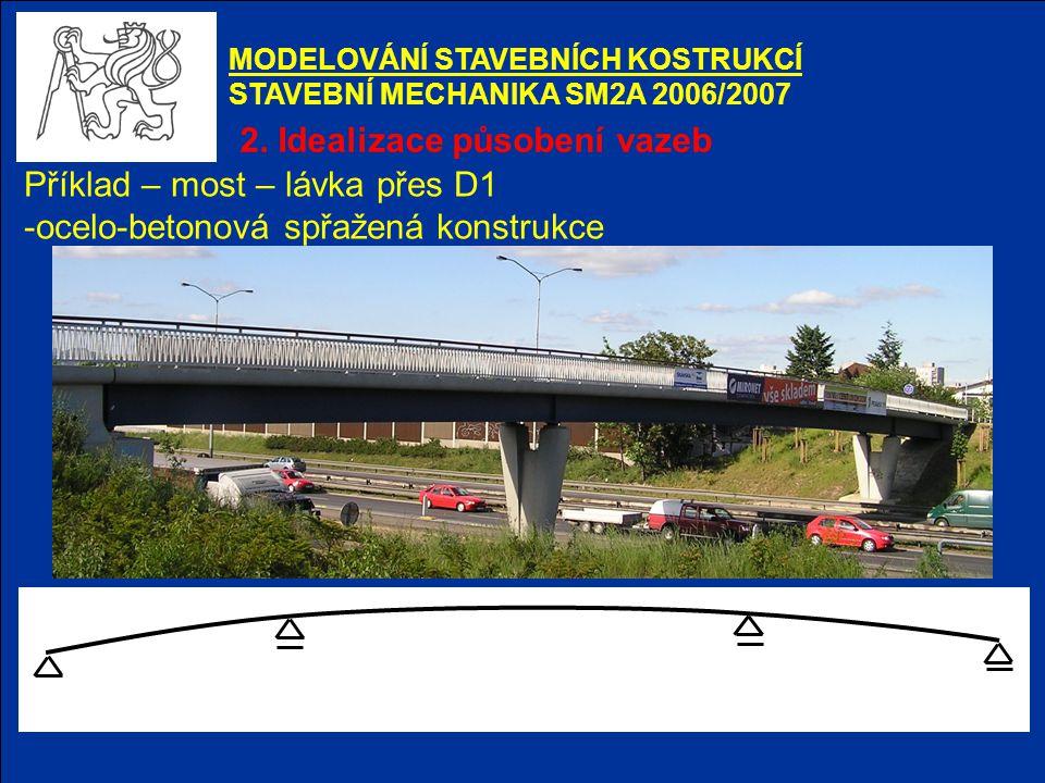 2. Idealizace působení vazeb MODELOVÁNÍ STAVEBNÍCH KOSTRUKCÍ STAVEBNÍ MECHANIKA SM2A 2006/2007 Příklad – most – lávka přes D1 -ocelo-betonová spřažená