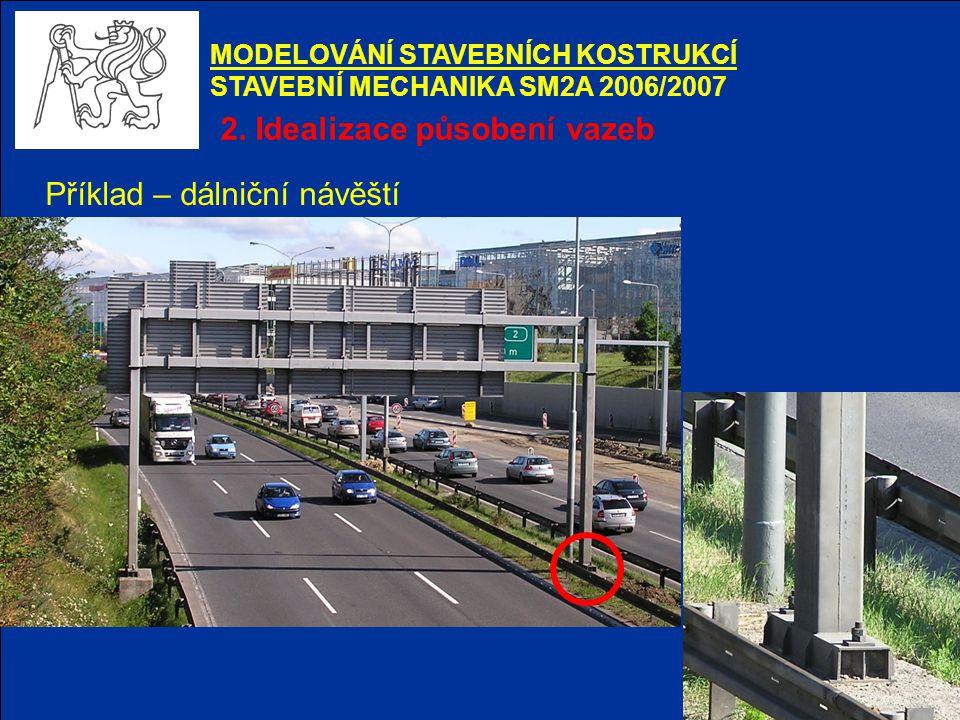 2. Idealizace působení vazeb MODELOVÁNÍ STAVEBNÍCH KOSTRUKCÍ STAVEBNÍ MECHANIKA SM2A 2006/2007 Příklad – dálniční návěští