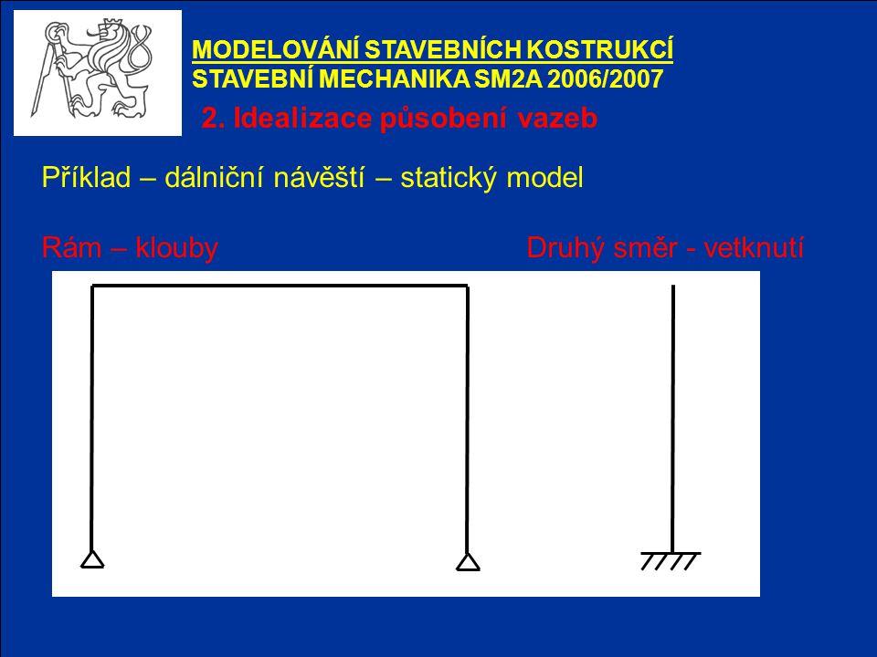 2. Idealizace působení vazeb MODELOVÁNÍ STAVEBNÍCH KOSTRUKCÍ STAVEBNÍ MECHANIKA SM2A 2006/2007 Příklad – dálniční návěští – statický model Rám – kloub