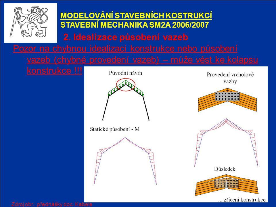 2. Idealizace působení vazeb MODELOVÁNÍ STAVEBNÍCH KOSTRUKCÍ STAVEBNÍ MECHANIKA SM2A 2006/2007 Pozor na chybnou idealizaci konstrukce nebo působení va