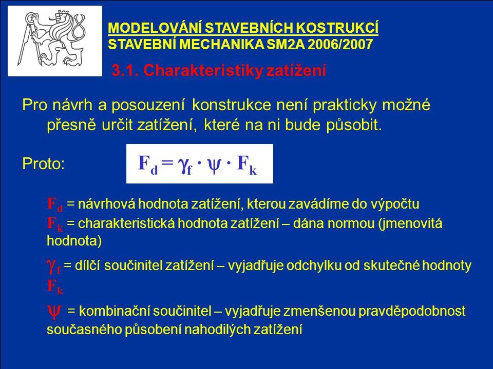 3.1. Charakteristiky zatížení MODELOVÁNÍ STAVEBNÍCH KOSTRUKCÍ STAVEBNÍ MECHANIKA SM2A 2006/2007 Pro návrh a posouzení konstrukce není prakticky možné