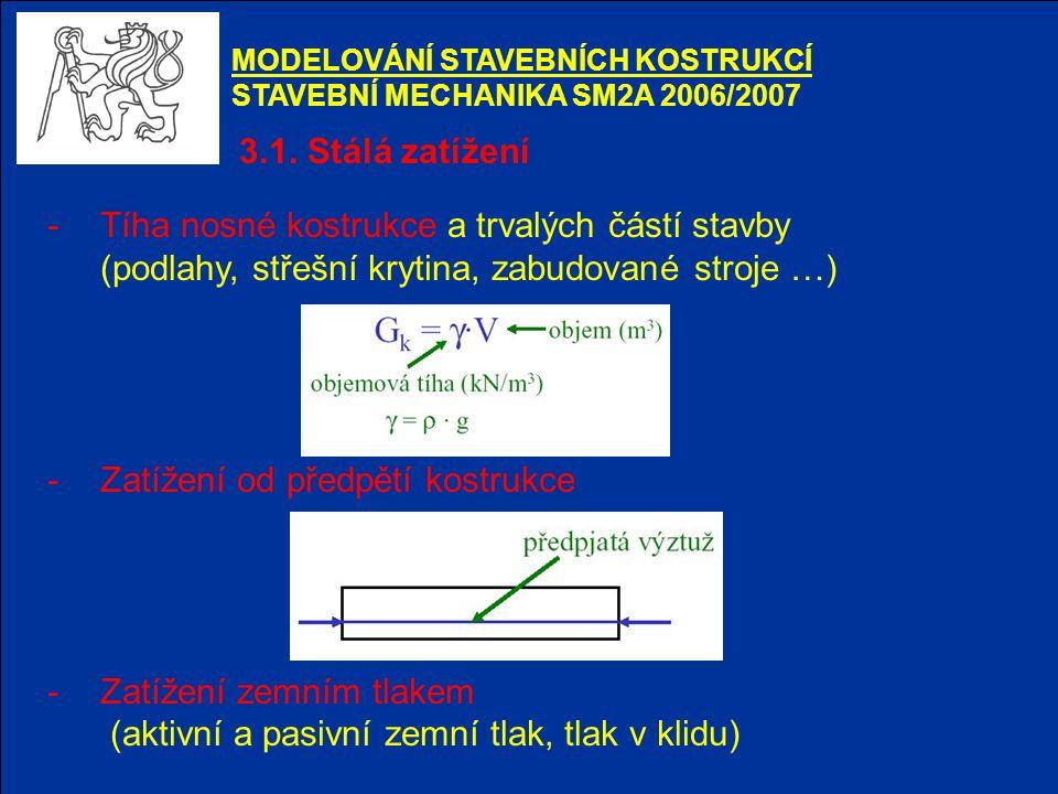 3.1. Stálá zatížení MODELOVÁNÍ STAVEBNÍCH KOSTRUKCÍ STAVEBNÍ MECHANIKA SM2A 2006/2007 -Tíha nosné kostrukce a trvalých částí stavby (podlahy, střešní
