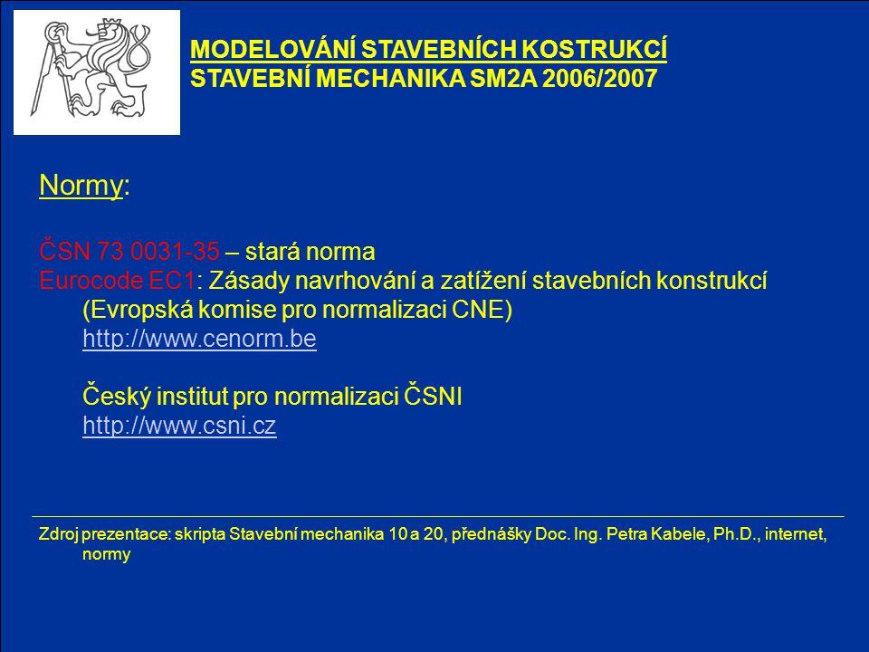 Normy: ČSN 73 0031-35 – stará norma Eurocode EC1: Zásady navrhování a zatížení stavebních konstrukcí (Evropská komise pro normalizaci CNE) http://www.