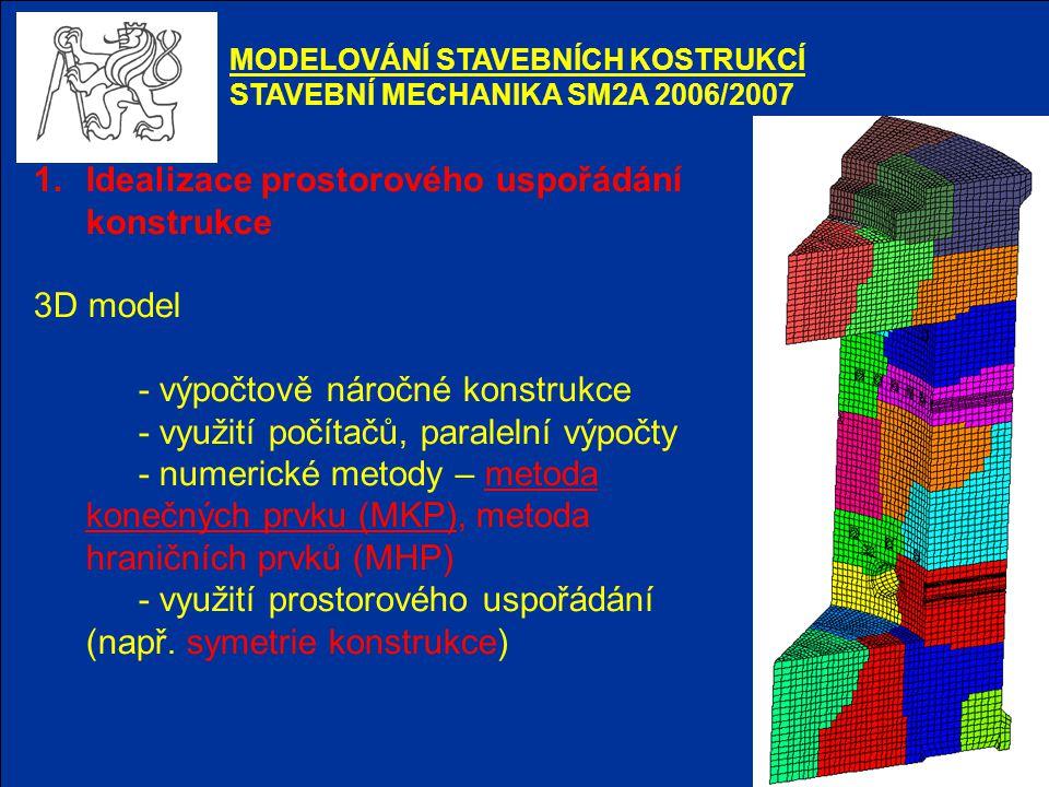 1.Idealizace prostorového uspořádání konstrukce Zjednodušení dle prostorového uspořádání a dle působícího zatížení: 3D 2D 1D PRUT- modelujeme střednicí – zatížení a vnitřní síly jsou vztaženy ke střednici DESKA, STĚNA – střednicová rovina MODELOVÁNÍ STAVEBNÍCH KOSTRUKCÍ STAVEBNÍ MECHANIKA SM2A 2006/2007