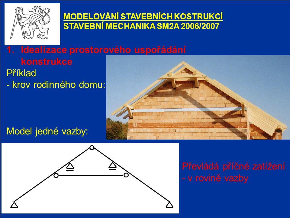 1.Idealizace prostorového uspořádání konstrukce MODELOVÁNÍ STAVEBNÍCH KOSTRUKCÍ STAVEBNÍ MECHANIKA SM2A 2006/2007 Příklad - krov rodinného domu: Podélný směr: