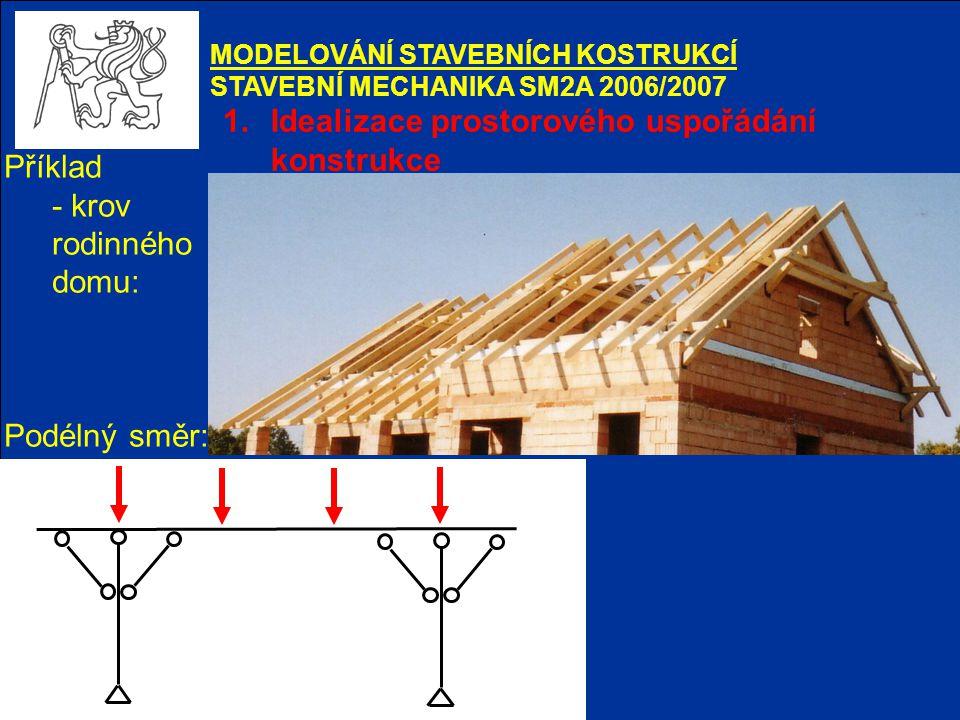 1.Idealizace prostorového uspořádání konstrukce MODELOVÁNÍ STAVEBNÍCH KOSTRUKCÍ STAVEBNÍ MECHANIKA SM2A 2006/2007 Příklad - krov rodinného domu: Podél