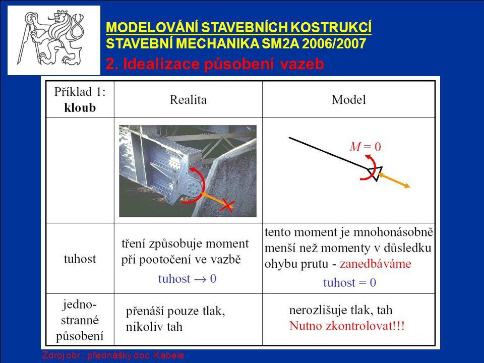 2. Idealizace působení vazeb MODELOVÁNÍ STAVEBNÍCH KOSTRUKCÍ STAVEBNÍ MECHANIKA SM2A 2006/2007 Zdroj obr.: přednášky doc. Kabele