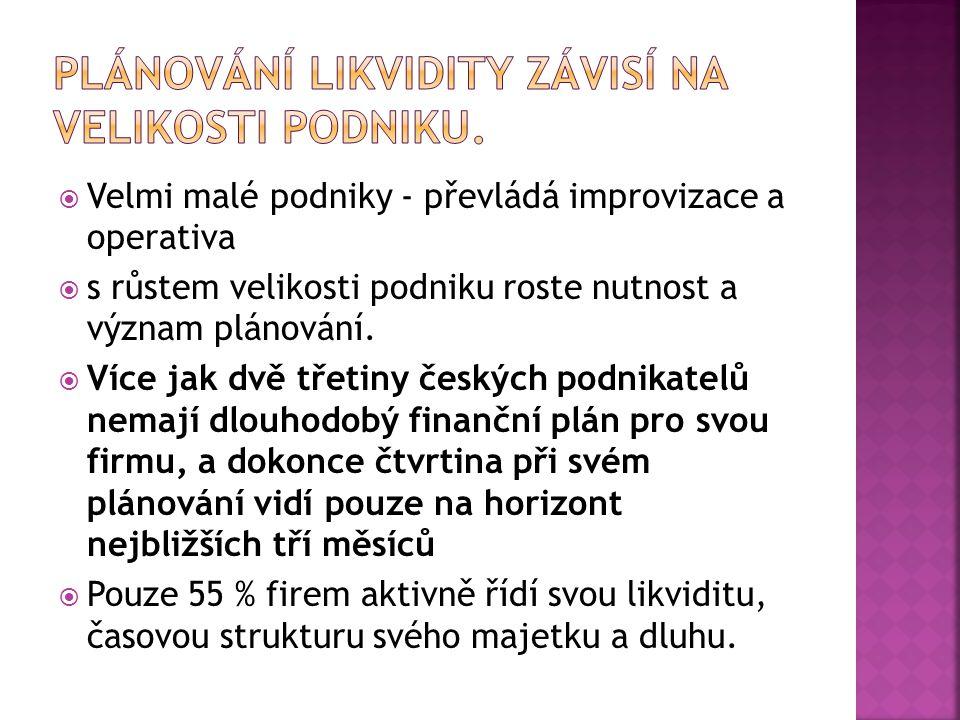  Běžná (celková) likvidita tzv.likvidita III.