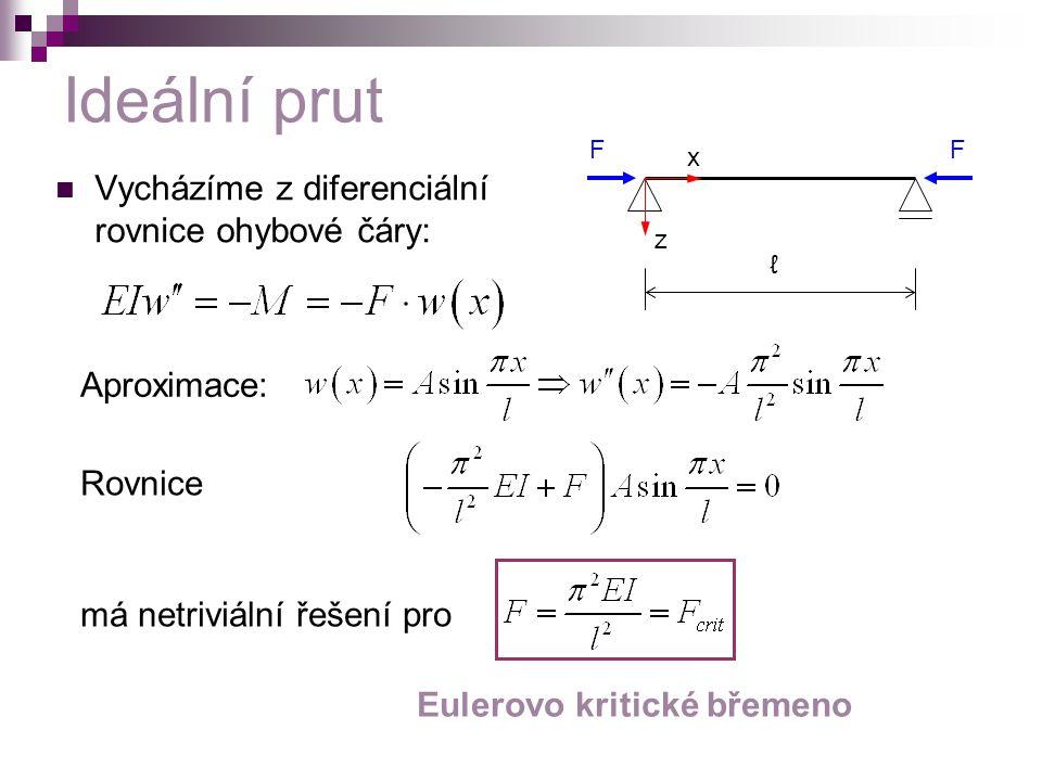 Hledání kritického břemene přímého prutu je z matematického hlediska problémem vlastních čísel: Řešení tohoto problému je nekonečně mnoho, nás však zajímá nejmenší hodnota F crit, při níž dojde ke ztrátě stability konstrukce