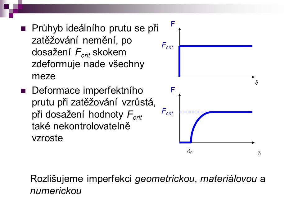 I složité konstrukce můžeme stabilitně vyšetřovat jako imperfektní prostý nosník – je třeba vyjmout část konstrukce mezi inflexními body ohybové čáry Zavádíme tzv.