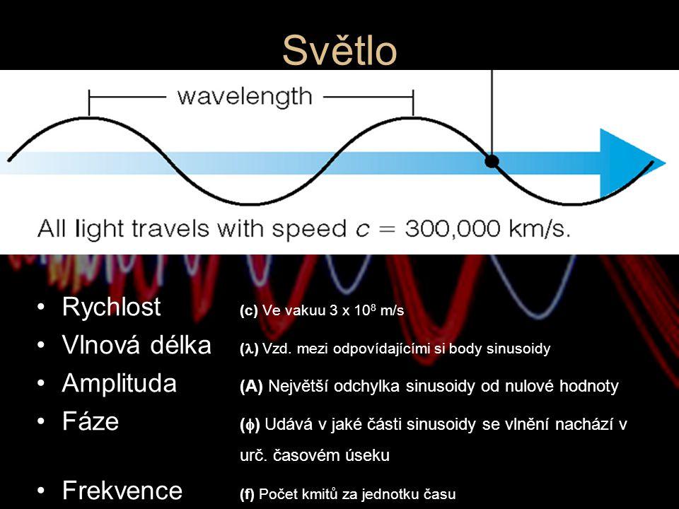 Světlo Rychlost (c) Ve vakuu 3 x 10 8 m/s Vlnová délka ( ) Vzd. mezi odpovídajícími si body sinusoidy Amplituda (A) Největší odchylka sinusoidy od nul