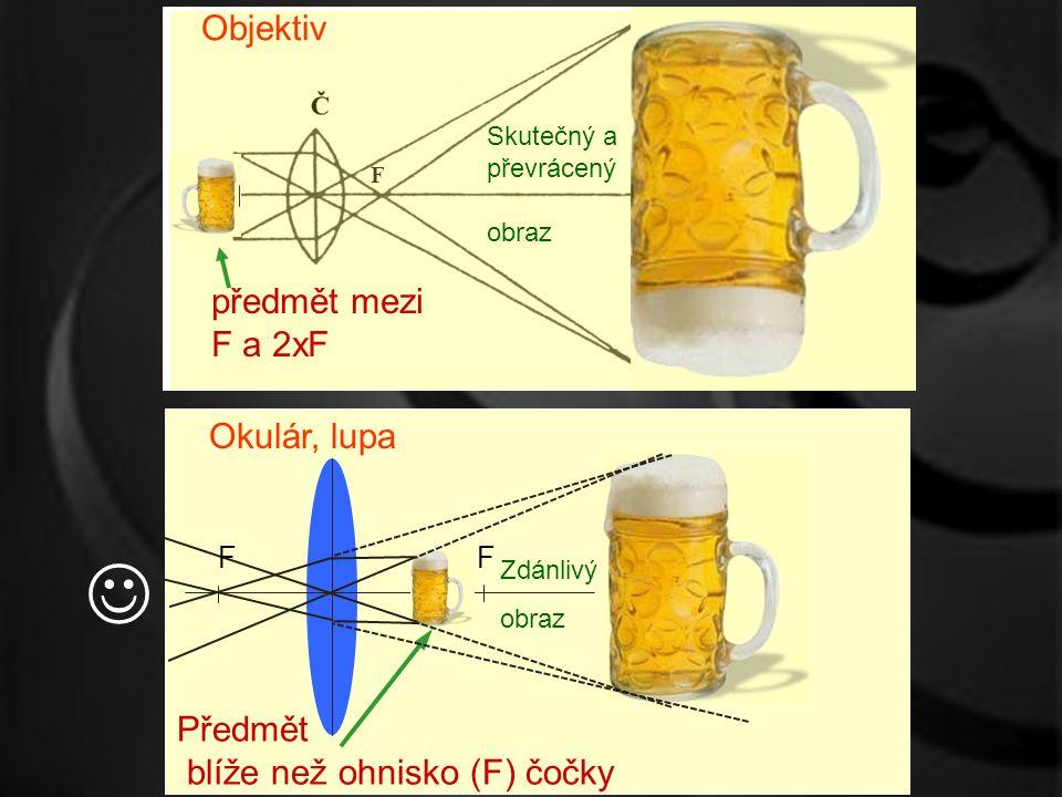 Čočka – vznik obrazu Objektiv předmět mezi F a 2xF Skutečný a převrácený obraz F f F Zdánlivý obraz Předmět blíže než ohnisko (F) čočky Okulár, lupa F