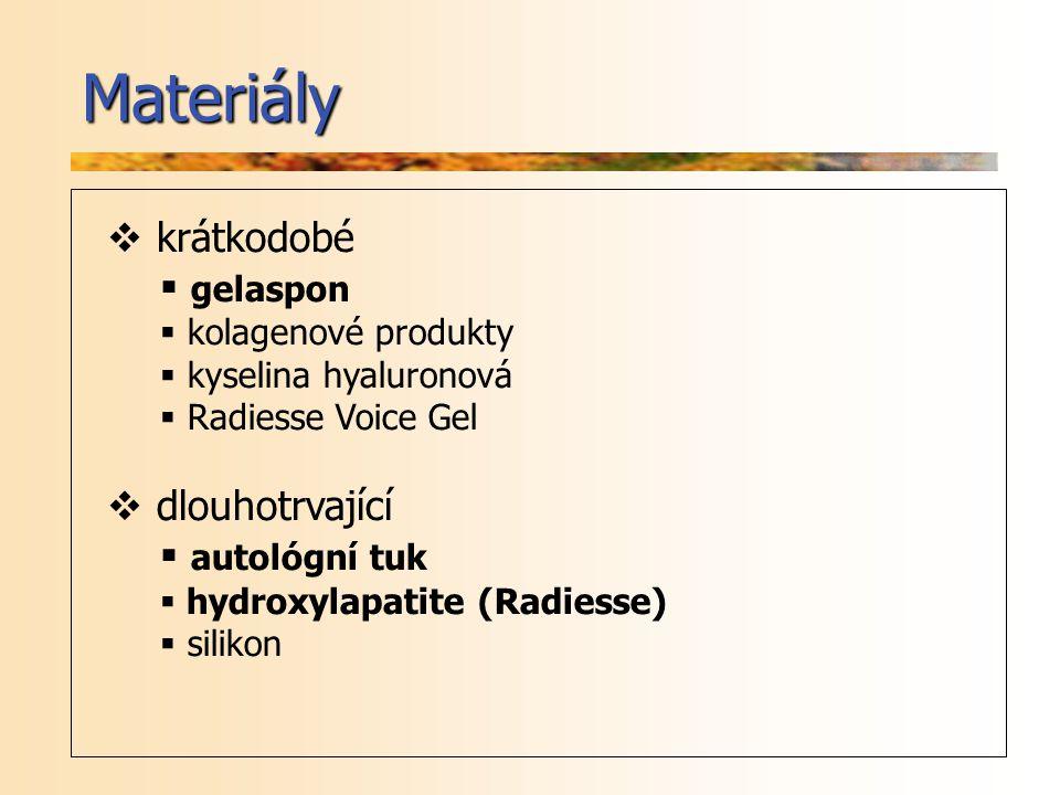 Materiály  krátkodobé  gelaspon  kolagenové produkty  kyselina hyaluronová  Radiesse Voice Gel  dlouhotrvající  autológní tuk  hydroxylapatite
