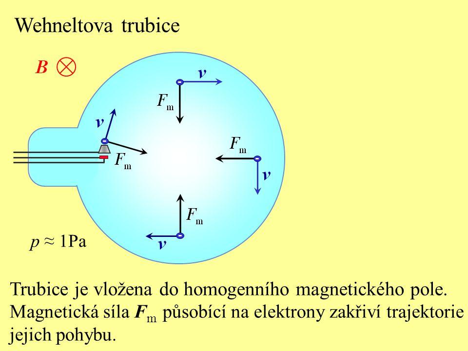 Wehneltova trubice - - - - Trubice je vložena do homogenního magnetického pole. Magnetická síla F m působící na elektrony zakřiví trajektorie jejich p
